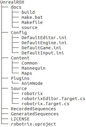 Project structure — UnrealROX 0 0 1 documentation